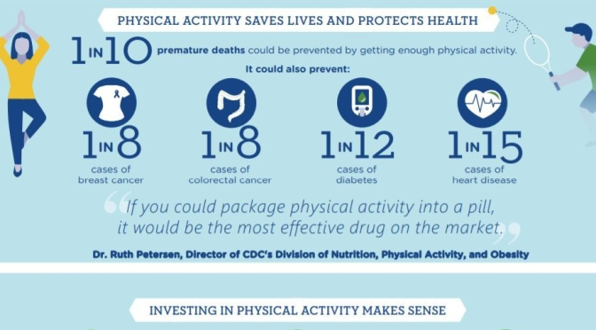Boomers Health: Regular Physical Activity Can Prevent Many Chronic Diseases (Infographic)