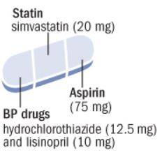 Polypill illustration from Harvard Health