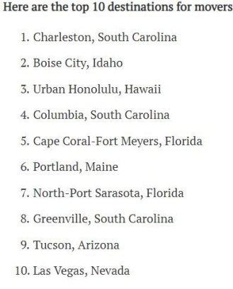 top-destinations-for-movers-in-u.s..jpg