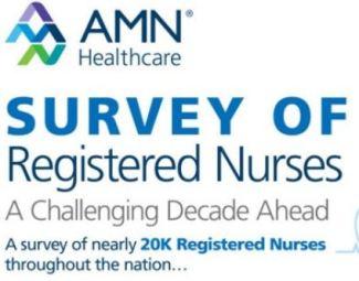 AMN Survey of Registered Nurses
