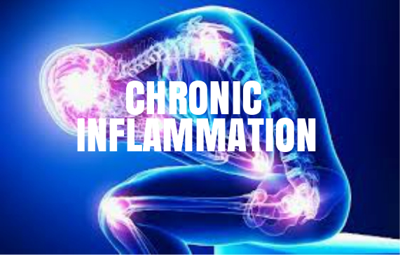"""Health Studies: Reduced Mental Alertness (""""Brain Fog"""") Is Caused By Inflammation In The Body"""
