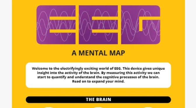 "Insites Into Neuroscience: ""EEG – A Mental Map"" Infographic (IMotions)"