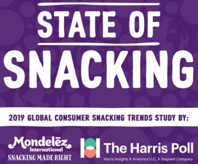 State of Snacking Report Mondelez International