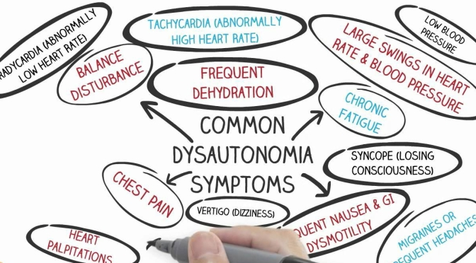 Health Diagnosis Podcasts: Dysautonomia (Invisible Illness) Affects Up To 3 Million Americans