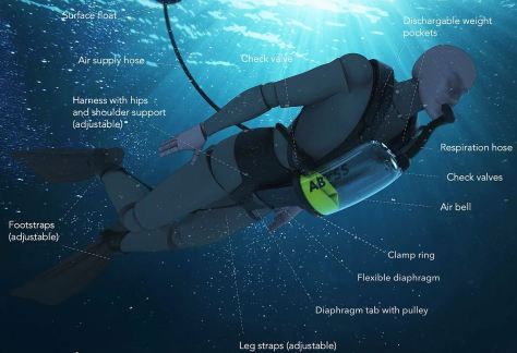 ExoLung Diving System features
