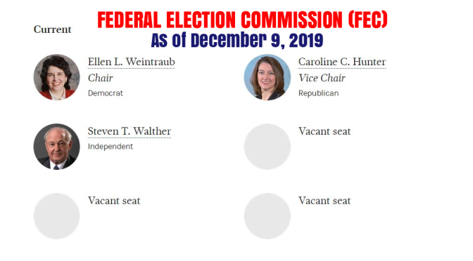 2020 Election: Political Advertising Abuse To Continue As Federal Election Commission (FEC) Lacks Quorum (Podcast)