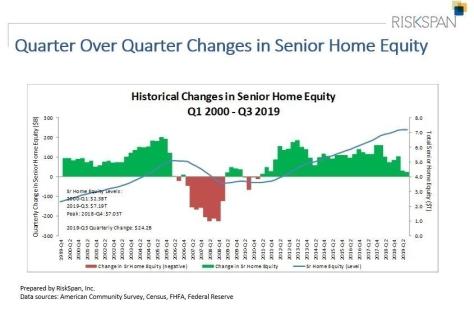nrmla_senior_home_equity.jpg