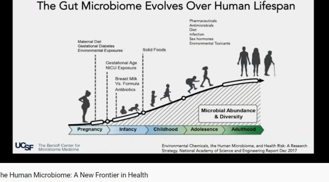 "Research: ""The Human Microbiome – A New Frontier In Health"" (UCTV)"