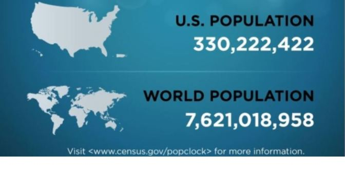 Census Bureau Estimate: World Population Is 7.6 Billion, U.S. 330.2 Million On New Years Day 2020