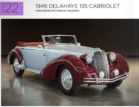 1946 Delahaye 135 Cabriolet RM Sotheby's Paris 2020 auction