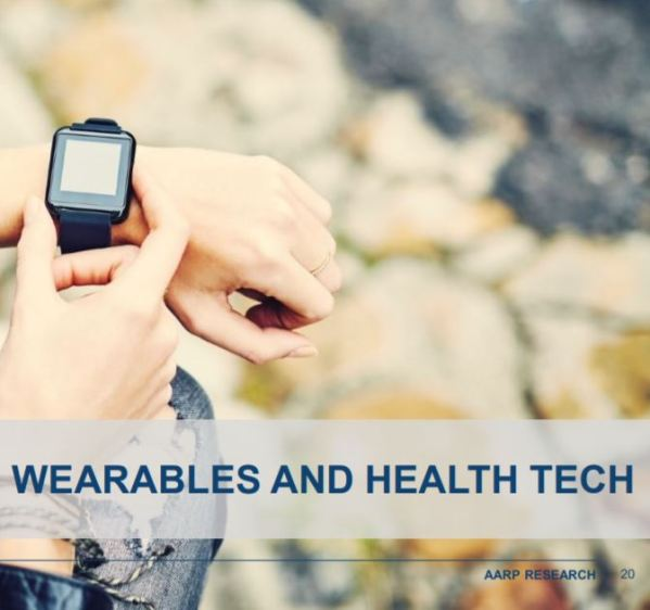 2020 Tech and The 50+ Survey AARP Wearable