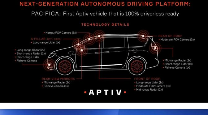 "Technology Podcasts: ""The Future Of Self-Driving Vehicles"" (Aptiv)"
