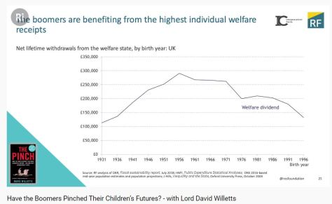 Have The Boomers Pinched Their Children's Futures Lord David Willetts The Royal Institution Video January 23 2020
