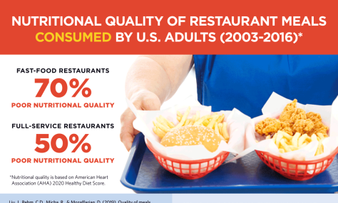 menu-infographic_1280x850_Tufts University_1-29-20_Final(3)