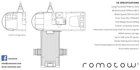 Romotow T8 2020 Camper Trailer Specifications