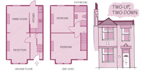 Two-Up Two Down London Row Houses CityLab Josh Kramer 2020
