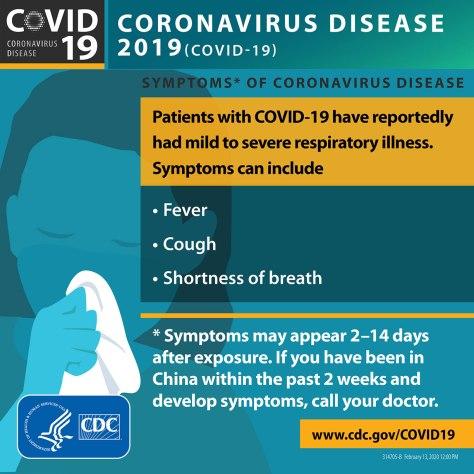 CDC Coronavirus Disease Infographic Symptoms