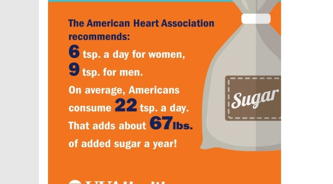 "Health Infographics: ""Hidden Sugars"" In What We Eat & Drink Add Up Fast"
