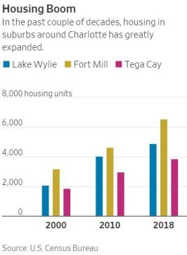 Housing Boom In Charlotte Suburbs US Census Bureau WSJ