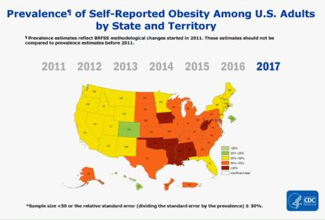 Obesity Prevalence in US 2011 - 2017 CDC