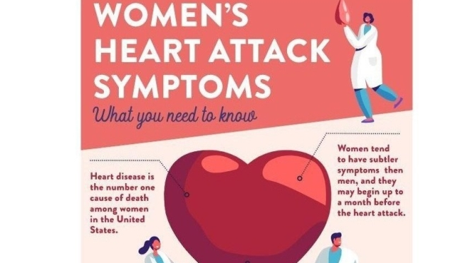 "Health Infographics: ""Women's Heart Attack Symptoms"" (Scripps)"