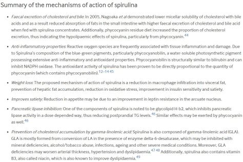 BMJ Open Heart Journal Study of Spirulina Health benefits March 2020