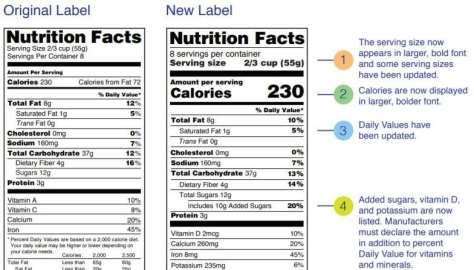 New FDA Nutrition Facts Label March 2020