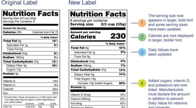 Health News Video: FDA Launches (And Explains) New Nutrition Facts Label