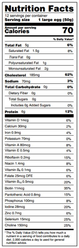 One Large Egg Nutrition facts