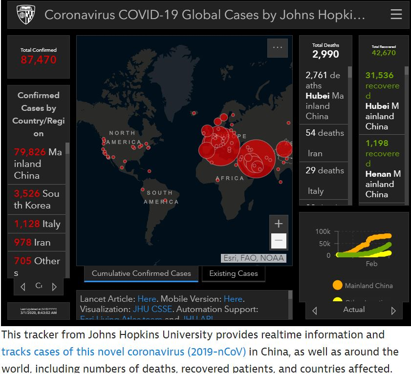 Real-Time Worldwide Coronavirus Covid-19 Case and Death Tracker