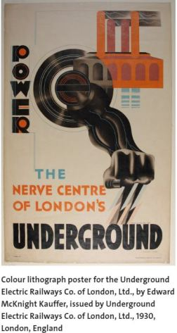 Underground Electric Railways Co of London Poster 1930 V&A Museum