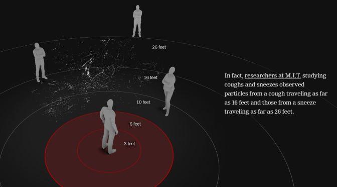 Social Distancing: 3-D Simulation Of How Respiratory Droplets Spread Coronavirus