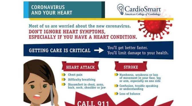 "Infographic: ""Don't Ignore Heart Symptoms During Coronavirus"""