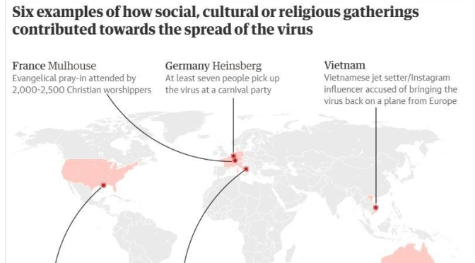 """Coronavirus / Covid-19: How Social Gatherings Were """"Rocket Fuel"""" For Spread Of The Pandemic"""
