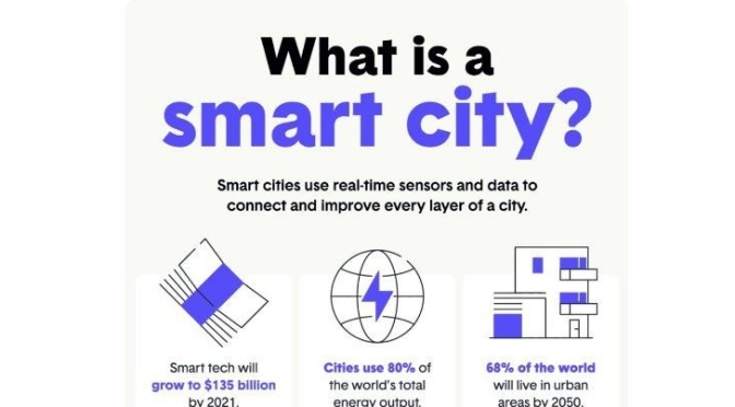 "Technology Infographic: ""What Is A Smart City?"""