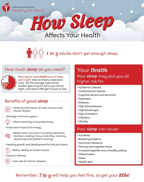 How_Sleep_Affects_Health_Infographic - American Heart Association