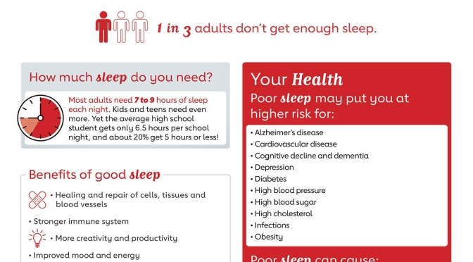 "Infographics: ""How Sleep Affects Your Health"""