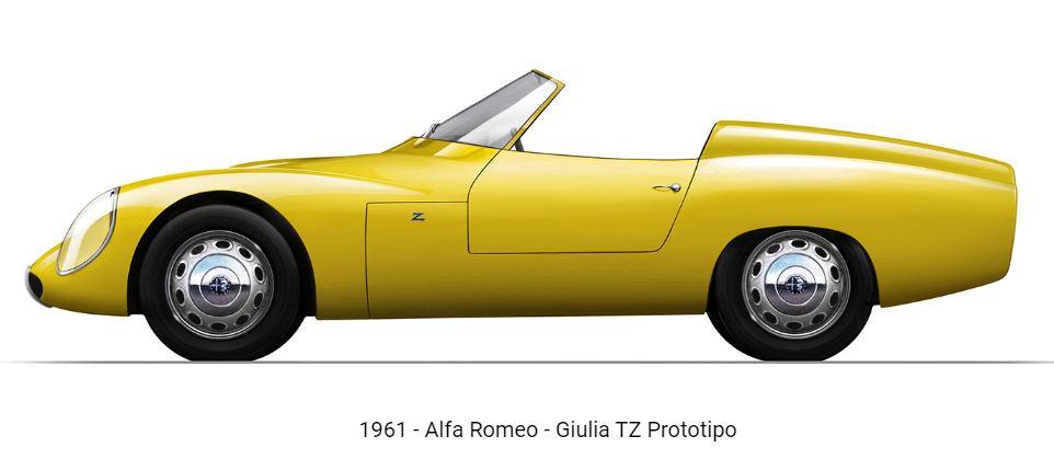 1961 Alfa Romeo Giulia TZ Prototipo - Zagato