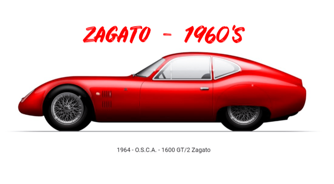 "Classics Cars: Design House ""Zagato"" Defined ""Italian Style"" In 1960's"