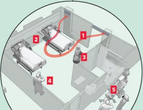 Rethinking The Hospital for the Next Pandemic - Wall Street Jouranl - June 8 2020 - Illustration by Justin Metz