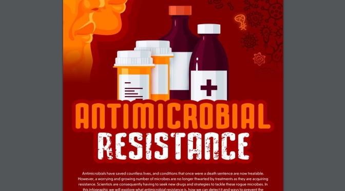 "Medical Infographic: ""Antimicrobial Resistance"""