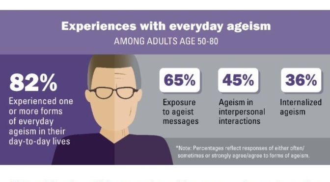 "Infographics: ""Experience With Ageism"" For Adults Age 50 – 80 (July 2020)"