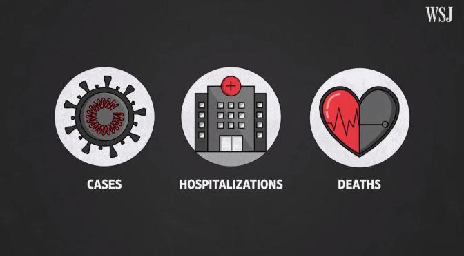 """Health: """"Making Sense Of Coronavirus Data"""" (Video)"""