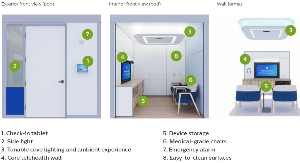 Philips Virtual Care Station - Telemedicine Video July 21 2020