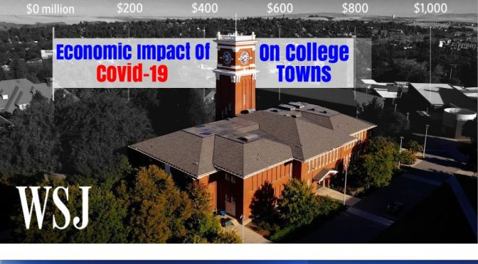 "Videos: ""College-Town Economies Brace for Covid-19 Blow"" (WSJ)"