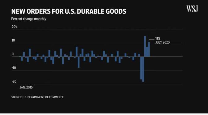 "Economy: ""Durable Goods Explained"" (WSJ Videos)"