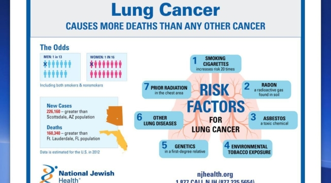 Health: Lung Cancer Deaths Drop As Targeted Therapies Improve (NEJM)