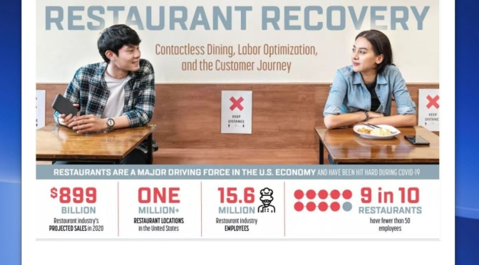 Infographics: The Major Challenges Restaurants Face Post Covid-19 (2020)