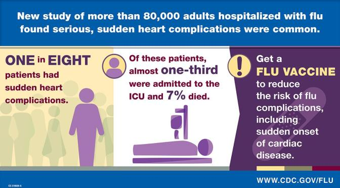 Importance Of Vaccines: Flu Hospitalizations Can Result In Sudden Heart Conditions (Infographic)