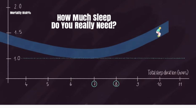 "Health Videos: ""How Much Sleep Do You Really Need?"""